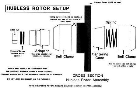 brake lathe set up guide rh accuturn com Electric Motor Wiring Diagram Electric Motor Wiring Diagram